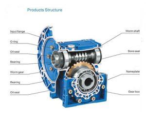 R-NMRV030 Gearbox